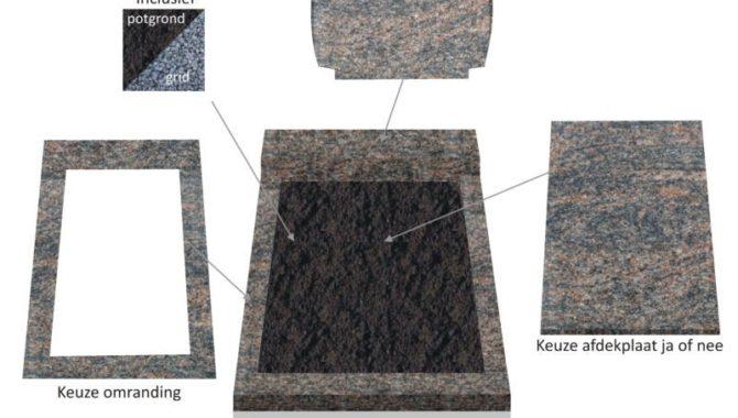 Transparante prijsopbouw van een grafmonument